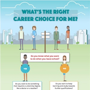 GetMyFirstJob | What's the right career choice for me? – Kaplan